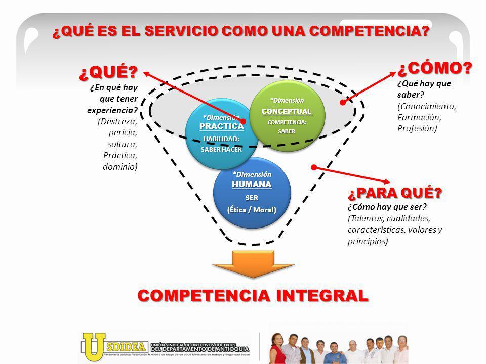 COMPETENCIA, CAPACIDAD Y RECURSOS DE LOS CLIENTES: 1)Tratamos respetuosamente a los empleados.