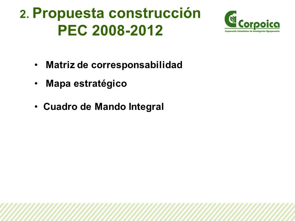 2. Propuesta construcción PEC 2008-2012 Matriz de corresponsabilidad Mapa estratégico Cuadro de Mando Integral