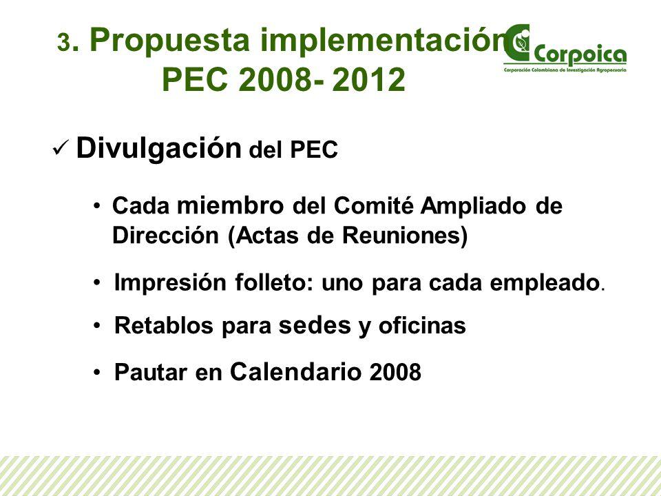 3. Propuesta implementación PEC 2008- 2012 Divulgación del PEC Cada miembro del Comité Ampliado de Dirección (Actas de Reuniones) Impresión folleto: u