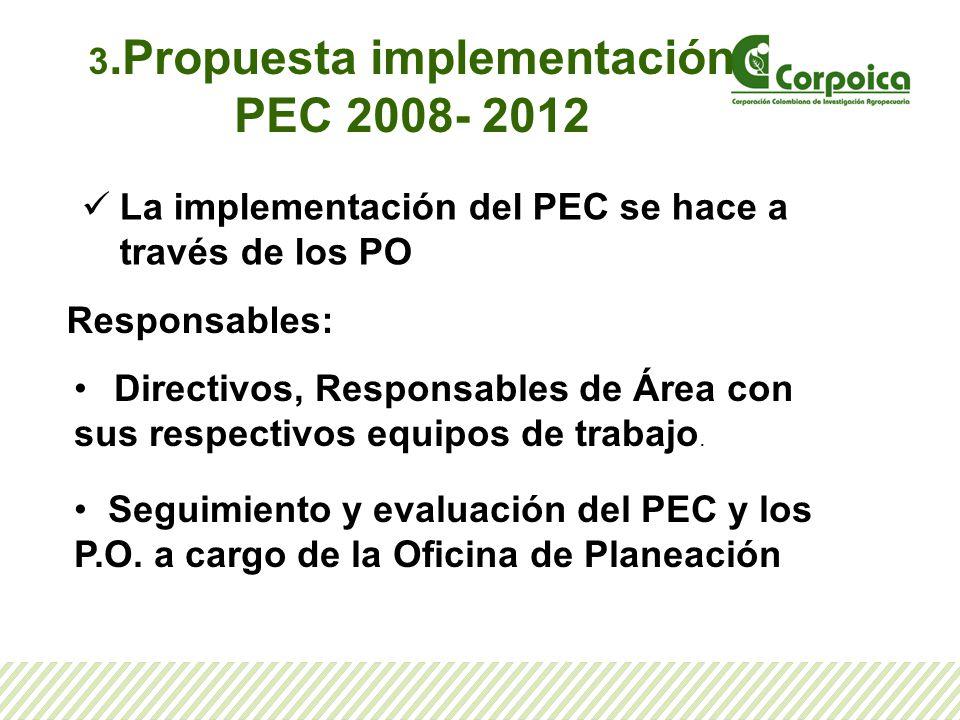3.Propuesta implementación PEC 2008- 2012 La implementación del PEC se hace a través de los PO Responsables: Directivos, Responsables de Área con sus