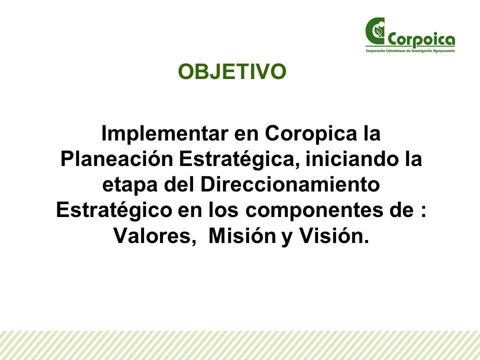 OBJETIVO Implementar en Coropica la Planeación Estratégica, iniciando la etapa del Direccionamiento Estratégico en los componentes de : Valores, Misió