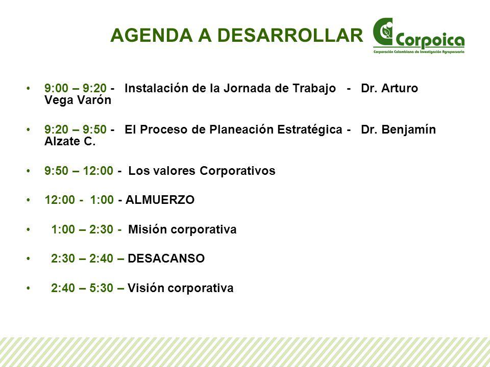 AGENDA A DESARROLLAR 9:00 – 9:20 - Instalación de la Jornada de Trabajo - Dr. Arturo Vega Varón 9:20 – 9:50 - El Proceso de Planeación Estratégica - D