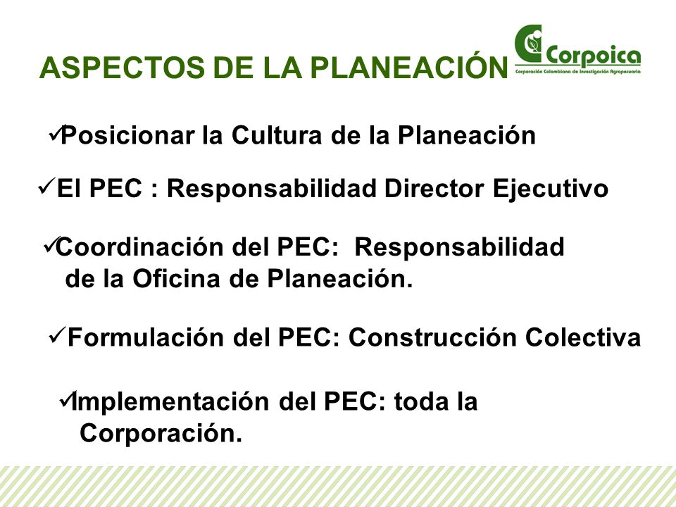 ASPECTOS DE LA PLANEACIÓN El PEC : Responsabilidad Director Ejecutivo Posicionar la Cultura de la Planeación Coordinación del PEC: Responsabilidad de