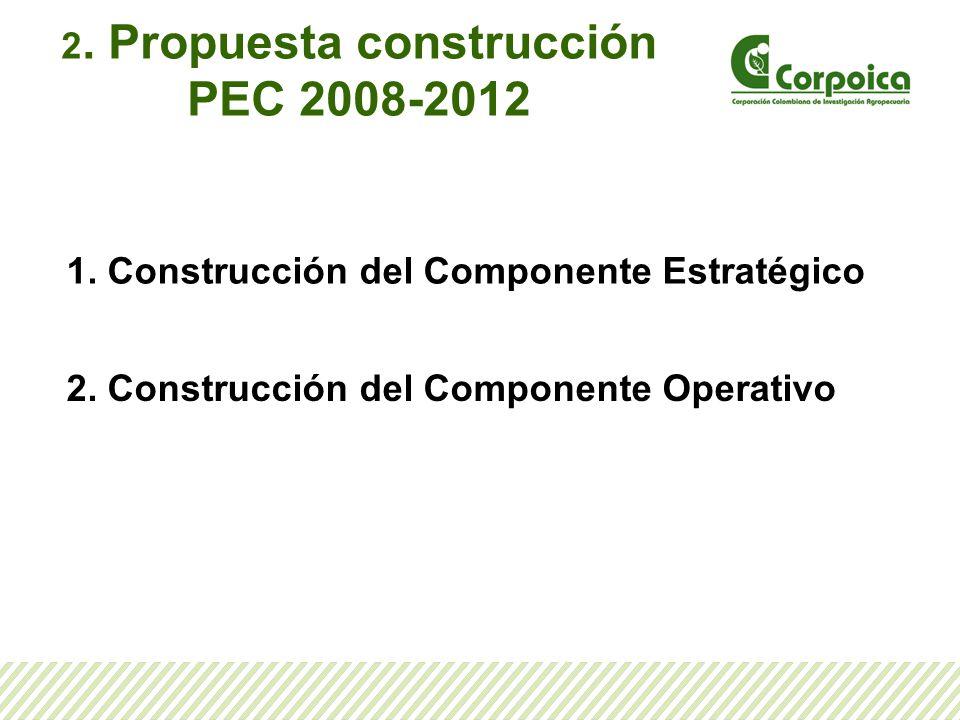 2. Propuesta construcción PEC 2008-2012 1. Construcción del Componente Estratégico 2. Construcción del Componente Operativo