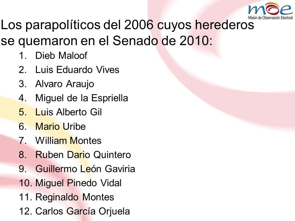 Los parapolíticos del 2006 cuyos herederos se quemaron en el Senado de 2010: 1.Dieb Maloof 2.Luis Eduardo Vives 3.Alvaro Araujo 4.Miguel de la Espriel