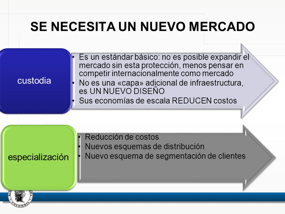 SE NECESITA UN NUEVO MERCADO Es un estándar básico: no es posible expandir el mercado sin esta protección, menos pensar en competir internacionalmente