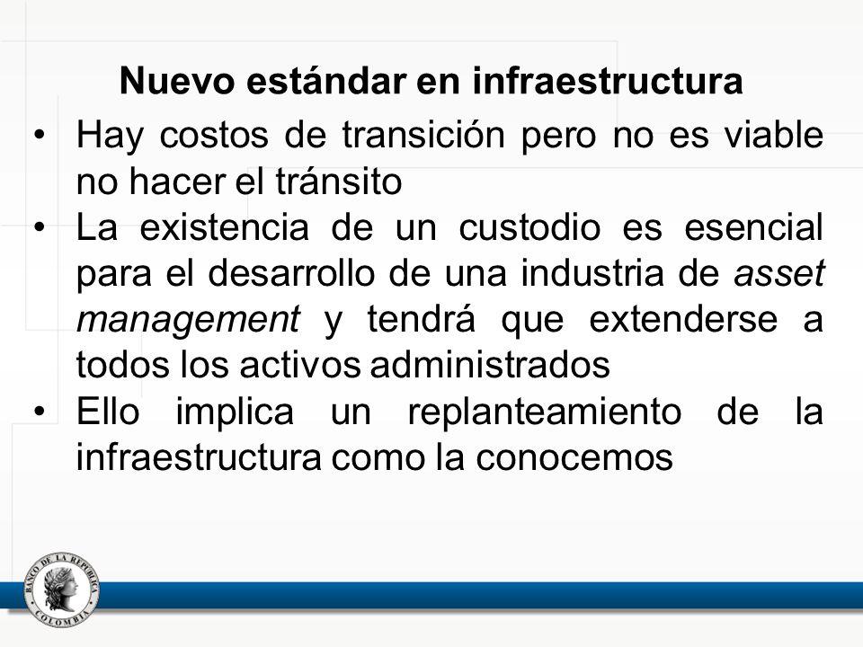Nuevo estándar en infraestructura Hay costos de transición pero no es viable no hacer el tránsito La existencia de un custodio es esencial para el des
