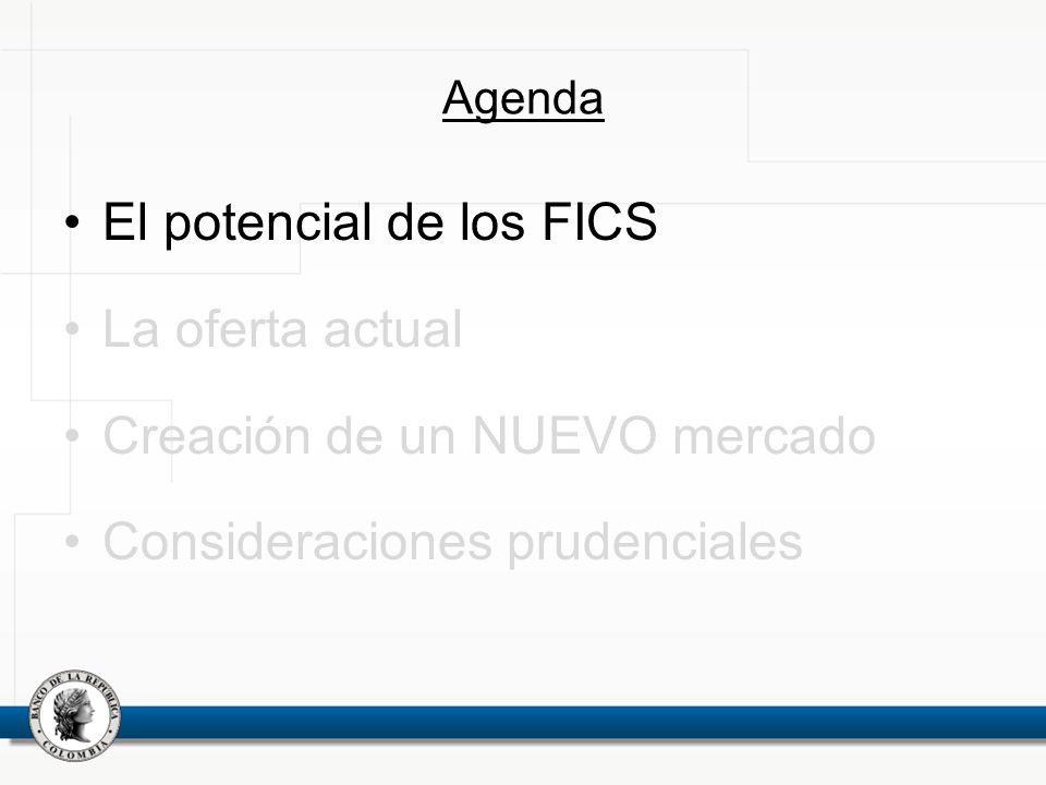 Agenda El potencial de los FICS La oferta actual Creación de un NUEVO mercado Consideraciones prudenciales