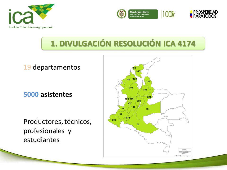 PROSPERIDAD PARA TODOS ca Instituto Colombiano Agropecuario MinAgricultura Ministerio de Agricultura y Desarrollo Rural PROSPERIDAD PARA TODOS ca Instituto Colombiano Agropecuario MinAgricultura Ministerio de Agricultura y Desarrollo Rural 1.