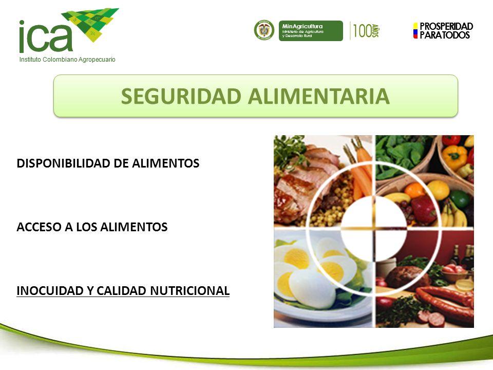 PROSPERIDAD PARA TODOS ca Instituto Colombiano Agropecuario MinAgricultura Ministerio de Agricultura y Desarrollo Rural PROSPERIDAD PARA TODOS ca Inst
