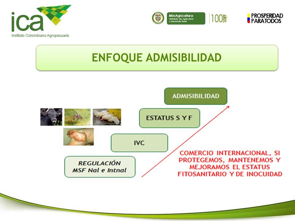 PROSPERIDAD PARA TODOS ca Instituto Colombiano Agropecuario MinAgricultura Ministerio de Agricultura y Desarrollo Rural PROSPERIDAD PARA TODOS ca Instituto Colombiano Agropecuario MinAgricultura Ministerio de Agricultura y Desarrollo Rural ENFOQUE ADMISIBILIDAD