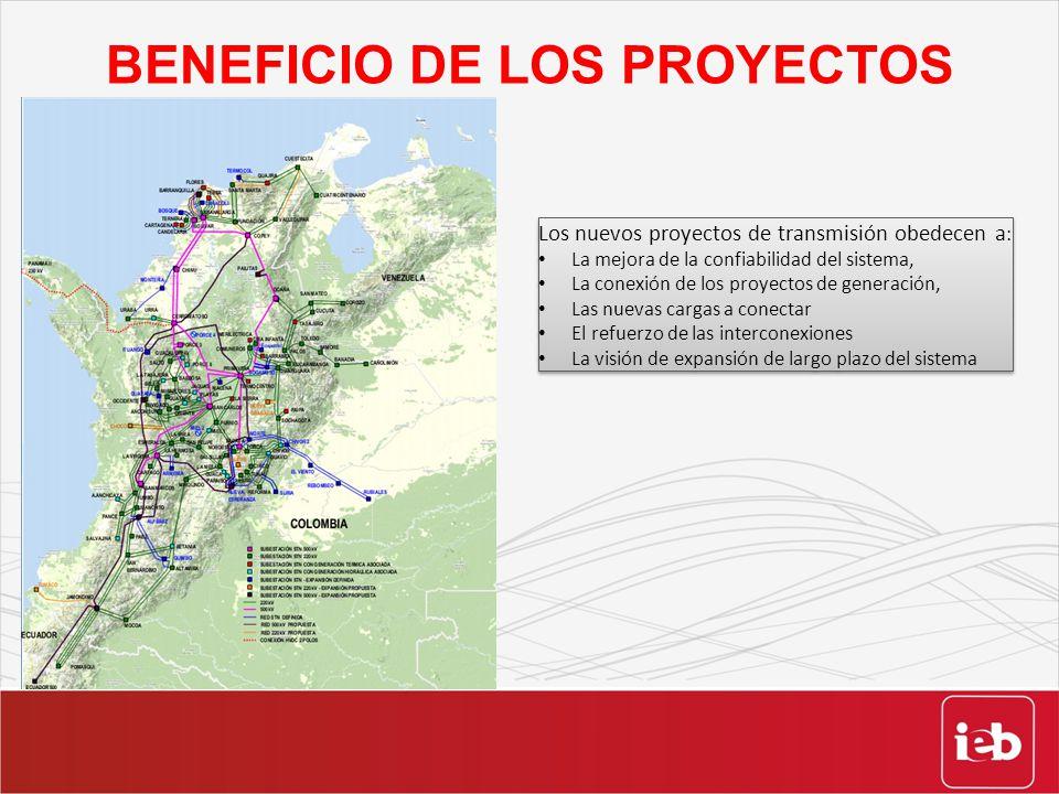 BENEFICIO DE LOS PROYECTOS Los nuevos proyectos de transmisión obedecen a : La mejora de la confiabilidad del sistema, La conexión de los proyectos de