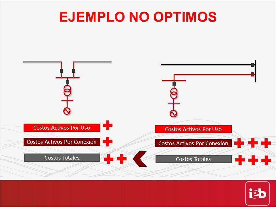 EJEMPLO NO OPTIMOS Costos Activos Por Uso Costos Activos Por Conexión Costos Totales Costos Activos Por Uso Costos Activos Por Conexión Costos Totales