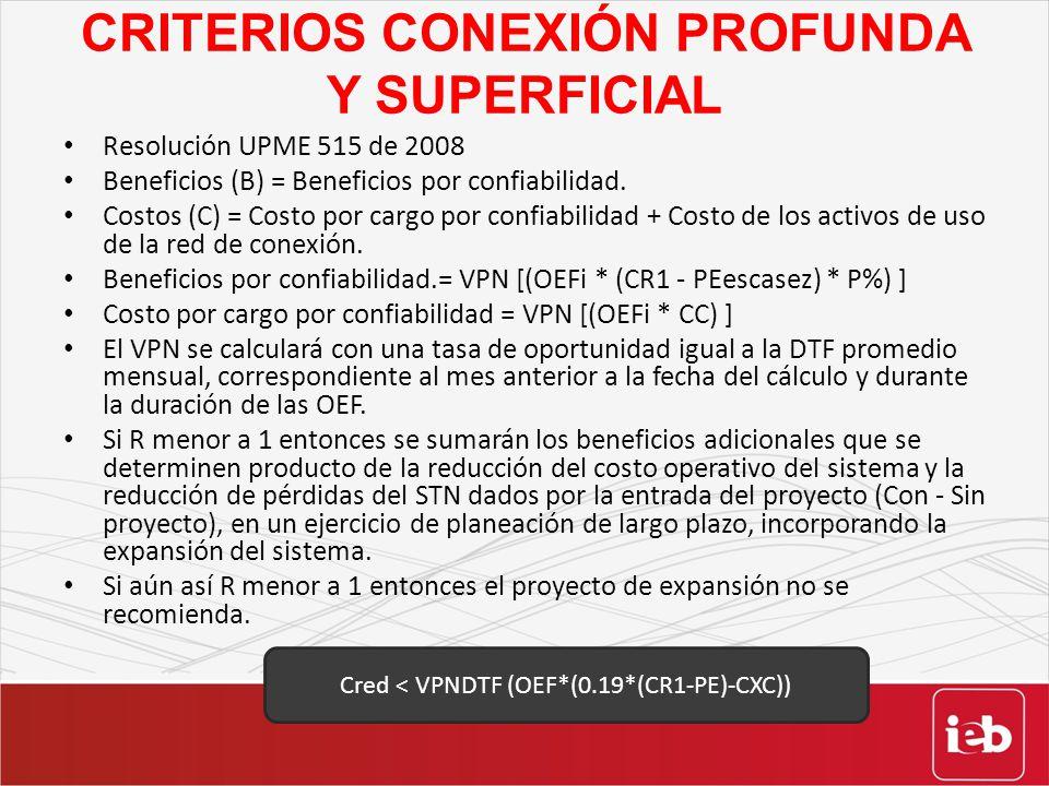 CRITERIOS CONEXIÓN PROFUNDA Y SUPERFICIAL Resolución UPME 515 de 2008 Beneficios (B) = Beneficios por confiabilidad. Costos (C) = Costo por cargo por