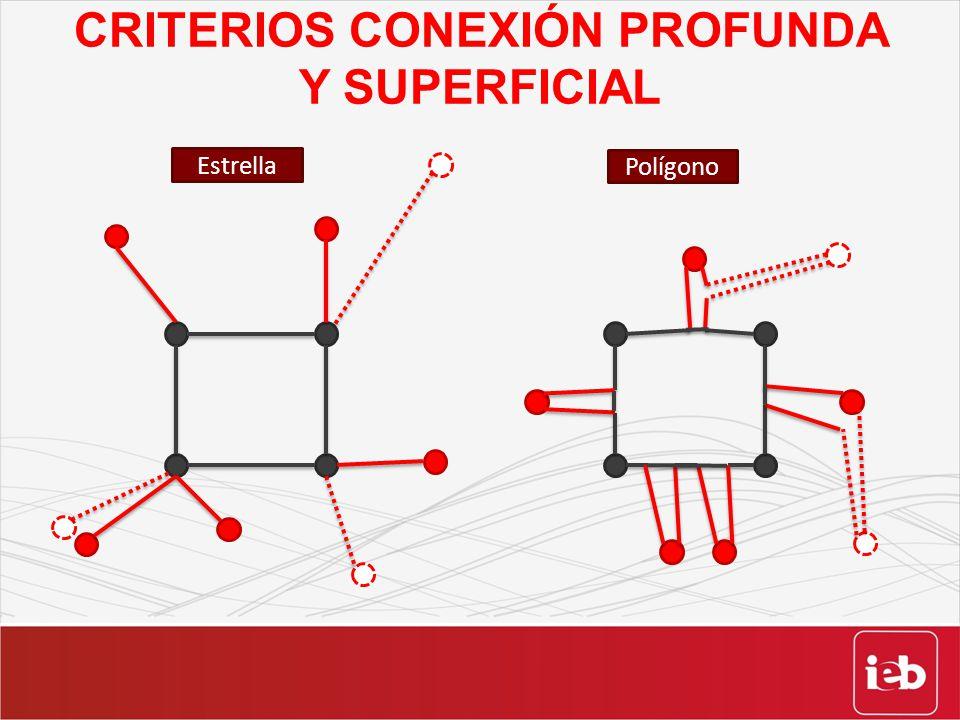CRITERIOS CONEXIÓN PROFUNDA Y SUPERFICIAL Estrella Polígono