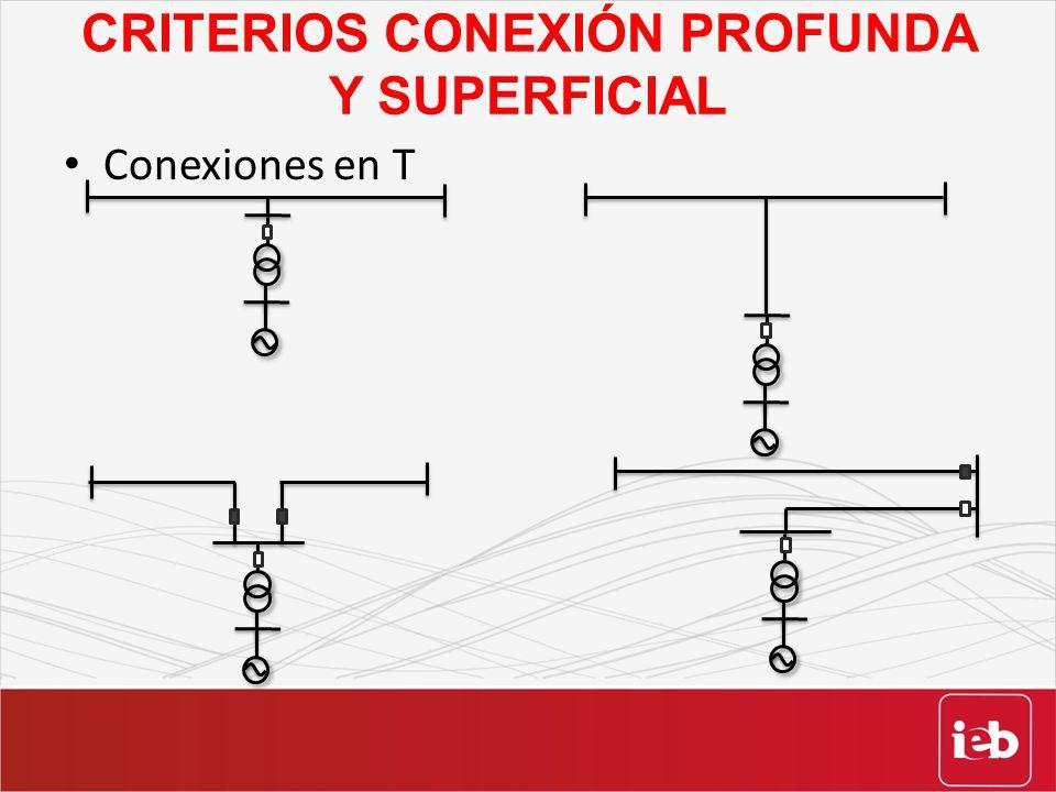CRITERIOS CONEXIÓN PROFUNDA Y SUPERFICIAL Conexiones en T