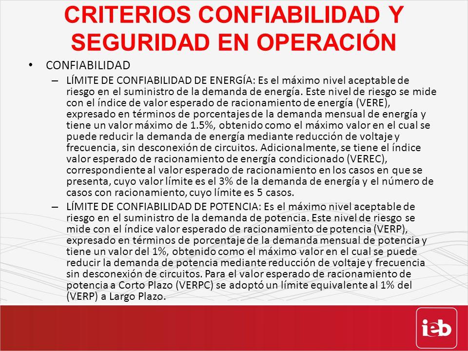 CRITERIOS CONFIABILIDAD Y SEGURIDAD EN OPERACIÓN CONFIABILIDAD – LÍMITE DE CONFIABILIDAD DE ENERGÍA: Es el máximo nivel aceptable de riesgo en el sumi