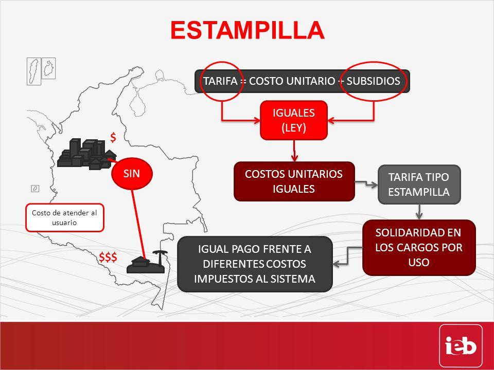 ESTAMPILLA TARIFA = COSTO UNITARIO + SUBSIDIOS IGUALES (LEY) COSTOS UNITARIOS IGUALES TARIFA TIPO ESTAMPILLA SOLIDARIDAD EN LOS CARGOS POR USO SIN IGU