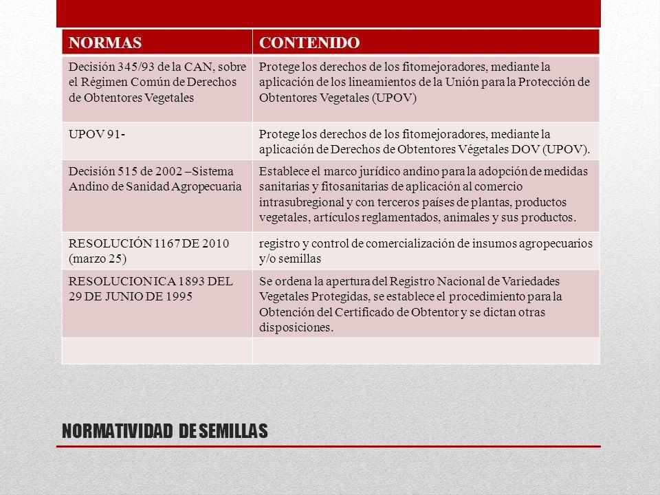 NORMATIVIDAD DE SEMILLAS NORMASCONTENIDO Decisión 345/93 de la CAN, sobre el Régimen Común de Derechos de Obtentores Vegetales Protege los derechos de