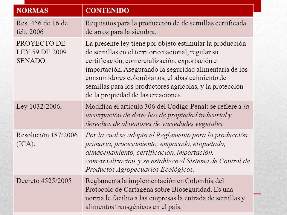 NORMATIVIDAD DE SEMILLAS NORMASCONTENIDO Resolución 456 de ICA Establece requisitos específicos para la producción de semillas de arroz certificada para la siembra, Dentro de los requisitos que deben cumplir las personas naturales o jurídicas, la resolución establece que solo se podrán utilizar semillas registradas en el ICA La Resolución 970/2010, del ICA El objetivo de esta resolución es reglamentar y controlar la producción, importación, exportación, almacenamiento, comercialización y transferencia a título gratuito y/o uso de la semilla Resolución 932 de la CAN Establece categorías de riesgo fitosanitario determinando que dentro de la categoría 4 se encuentran las semillas, plantas, u otros materiales de origen vegetal, destinados a la propagación y/o reproducción.