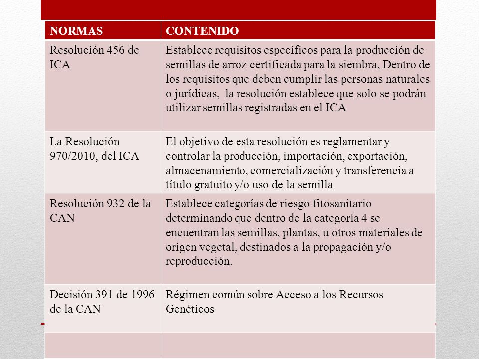 NORMATIVIDAD DE SEMILLAS NORMASCONTENIDO Resolución 456 de ICA Establece requisitos específicos para la producción de semillas de arroz certificada pa