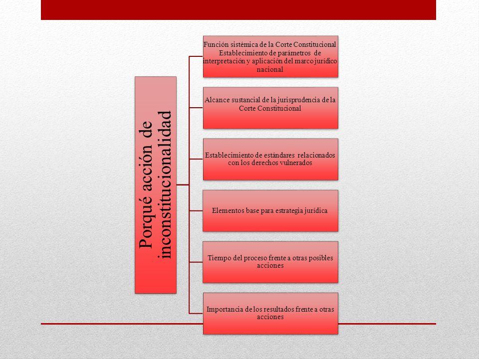 Porqué acción de inconstitucionalidad Función sistémica de la Corte Constitucional Establecimiento de parámetros de interpretación y aplicación del ma