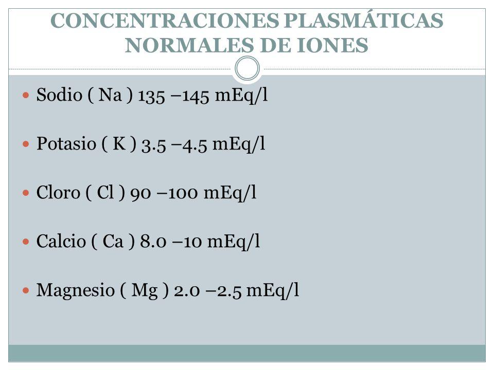 CONCENTRACIONES PLASMÁTICAS NORMALES DE IONES Sodio ( Na ) 135 –145 mEq/l Potasio ( K ) 3.5 –4.5 mEq/l Cloro ( Cl ) 90 –100 mEq/l Calcio ( Ca ) 8.0 –10 mEq/l Magnesio ( Mg ) 2.0 –2.5 mEq/l
