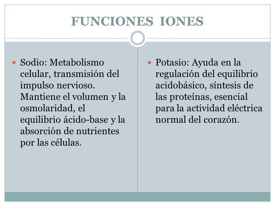 FUNCIONES IONES Sodio: Metabolismo celular, transmisión del impulso nervioso. Mantiene el volumen y la osmolaridad, el equilibrio ácido-base y la abso