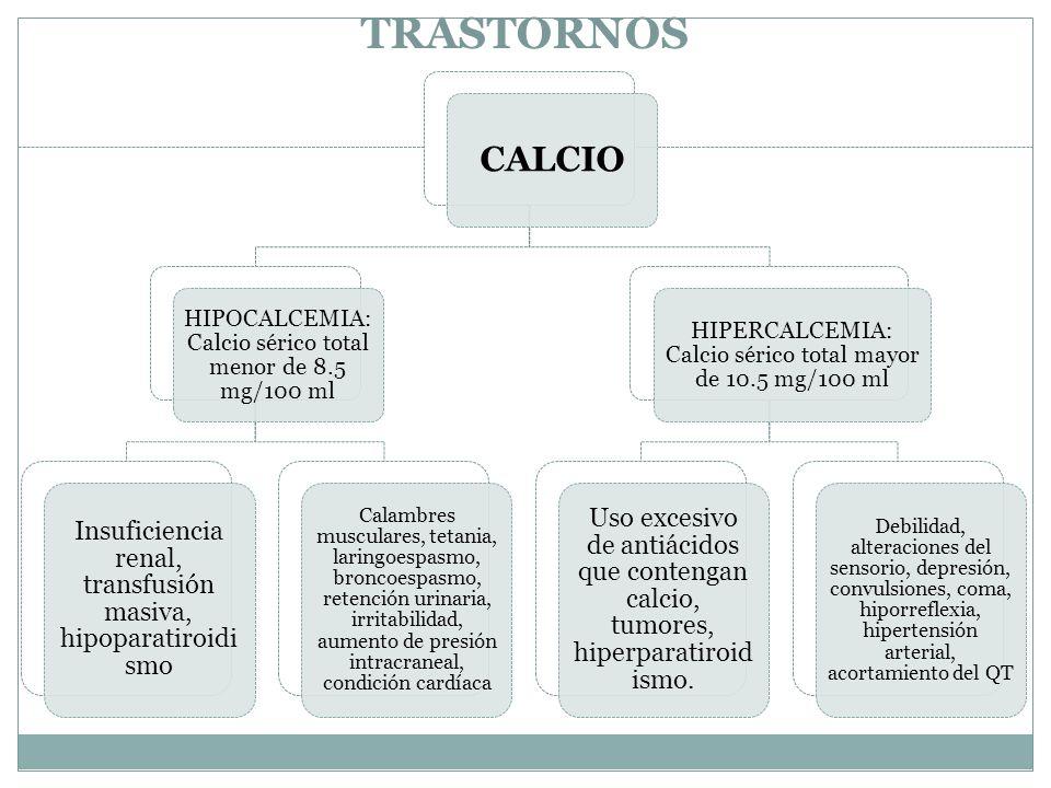 CALCIO HIPOCALCEMIA: Calcio sérico total menor de 8.5 mg/100 ml Insuficiencia renal, transfusión masiva, hipoparatiroidi smo Calambres musculares, tetania, laringoespasmo, broncoespasmo, retención urinaria, irritabilidad, aumento de presión intracraneal, condición cardíaca HIPERCALCEMIA: Calcio sérico total mayor de 10.5 mg/100 ml Uso excesivo de antiácidos que contengan calcio, tumores, hiperparatiroid ismo.