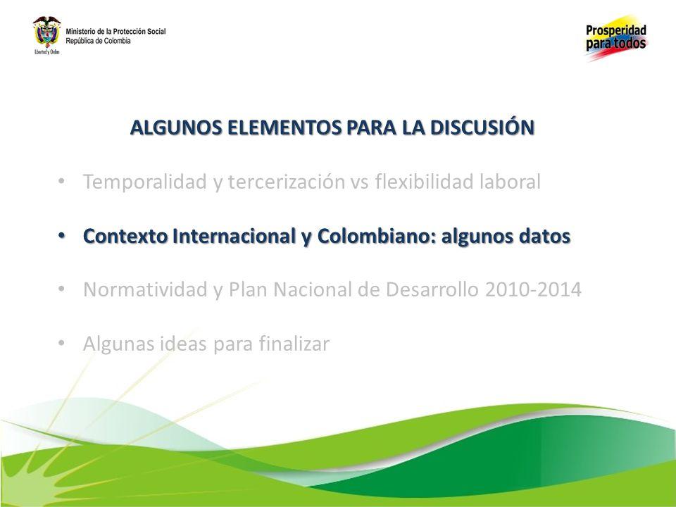 ALGUNOS ELEMENTOS PARA LA DISCUSIÓN Temporalidad y tercerización vs flexibilidad laboral Contexto Internacional y Colombiano: algunos datos Contexto I