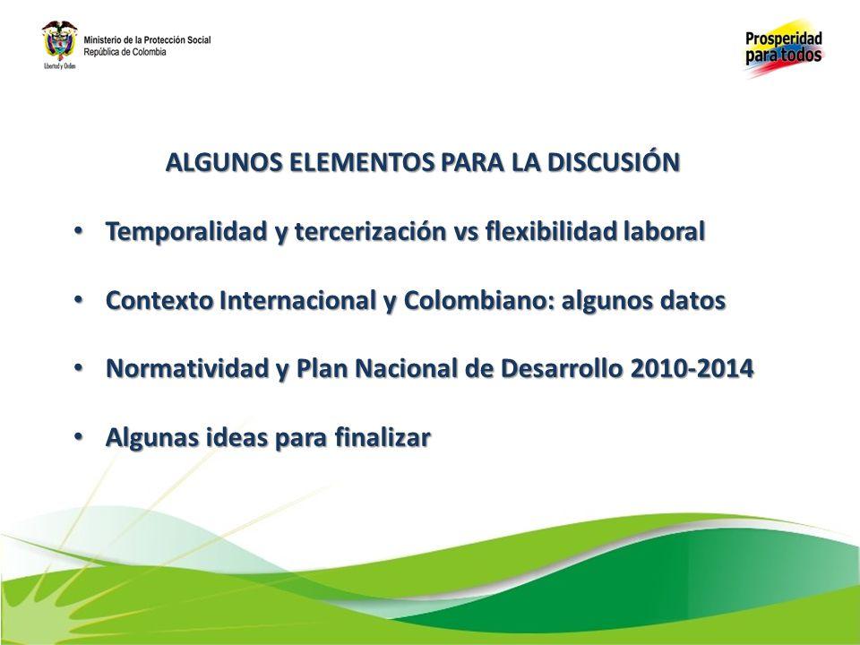 El nuevo contexto del PND 2010-2014 Integración de los sistemas de protección al cesante, gestión del empleo y capital humano.