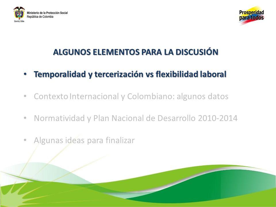 ALGUNOS ELEMENTOS PARA LA DISCUSIÓN Temporalidad y tercerización vs flexibilidad laboral Temporalidad y tercerización vs flexibilidad laboral Contexto