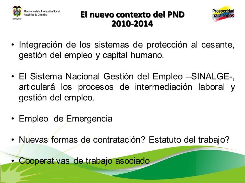 El nuevo contexto del PND 2010-2014 Integración de los sistemas de protección al cesante, gestión del empleo y capital humano. El Sistema Nacional Ges