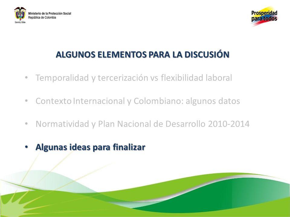 ALGUNOS ELEMENTOS PARA LA DISCUSIÓN Temporalidad y tercerización vs flexibilidad laboral Contexto Internacional y Colombiano: algunos datos Normativid