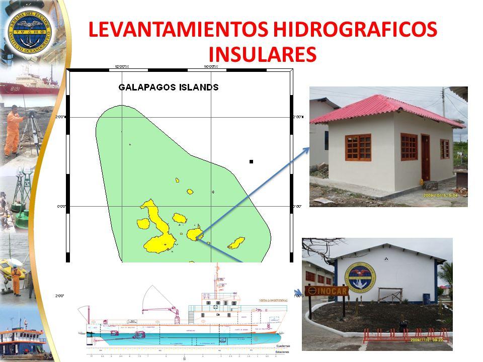 LEVANTAMIENTOS HIDROGRAFICOS INSULARES