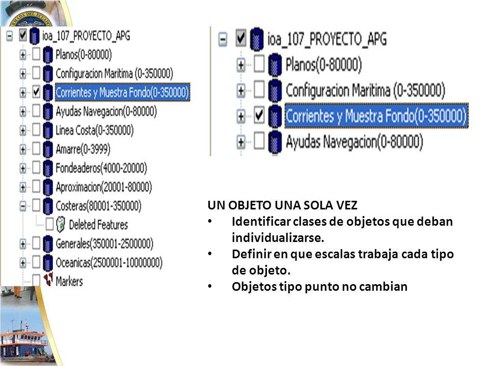 UN OBJETO UNA SOLA VEZ Identificar clases de objetos que deban individualizarse.