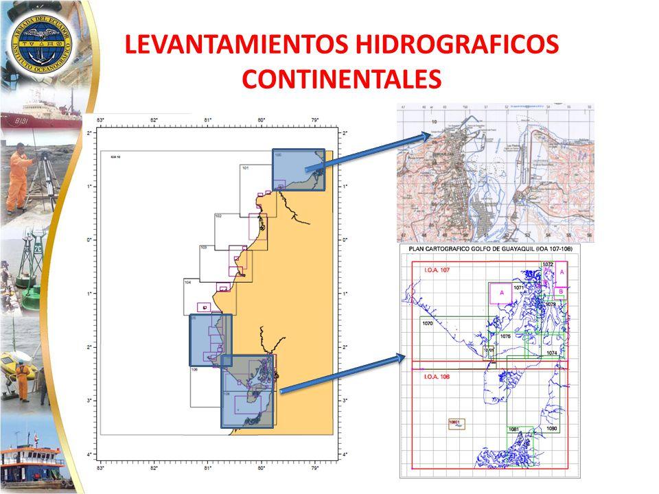 LEVANTAMIENTOS HIDROGRAFICOS CONTINENTALES