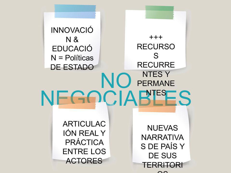 NO NEGOCIABLES INNOVACIÓ N & EDUCACIÓ N = Políticas DE ESTADO +++ RECURSO S RECURRE NTES Y PERMANE NTES ARTICULAC IÓN REAL Y PRÁCTICA ENTRE LOS ACTORES NUEVAS NARRATIVA S DE PAÍS Y DE SUS TERRITORI OS