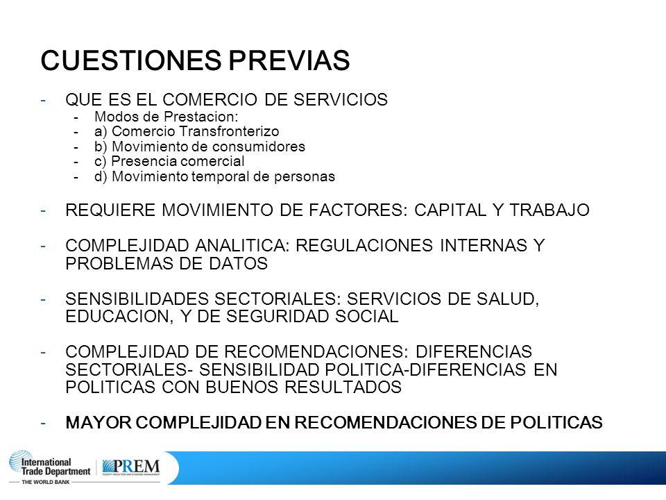 LAS POLITICAS ECONOMICAS SON EN GENERAL LIBERALES: INDICES DE RESTRICTIVIDAD EN SERVICIOS