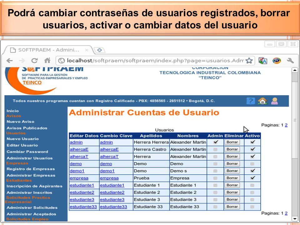 Podrá cambiar contraseñas de usuarios registrados, borrar usuarios, activar o cambiar datos del usuario