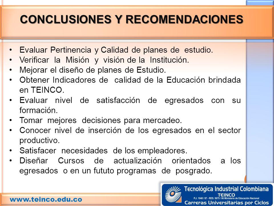CONCLUSIONES Y RECOMENDACIONES Evaluar Pertinencia y Calidad de planes de estudio. Verificar la Misión y visión de la Institución. Mejorar el diseño d