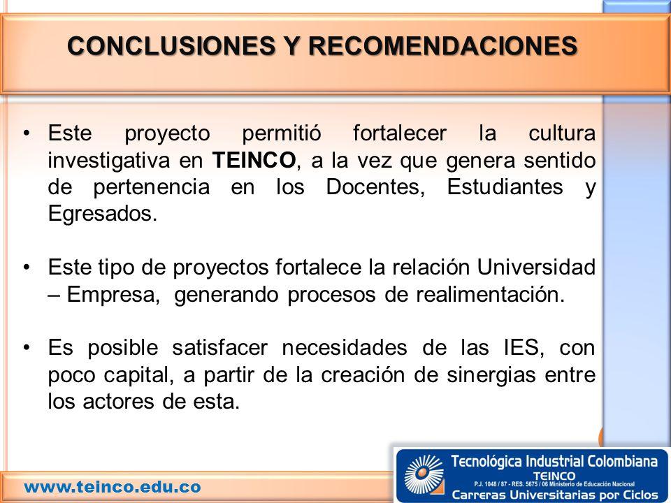 CONCLUSIONES Y RECOMENDACIONES Este proyecto permitió fortalecer la cultura investigativa en TEINCO, a la vez que genera sentido de pertenencia en los