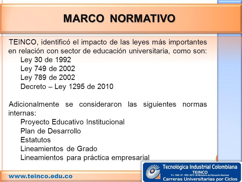 MARCO NORMATIVO TEINCO, identificó el impacto de las leyes más importantes en relación con sector de educación universitaria, como son: Ley 30 de 1992