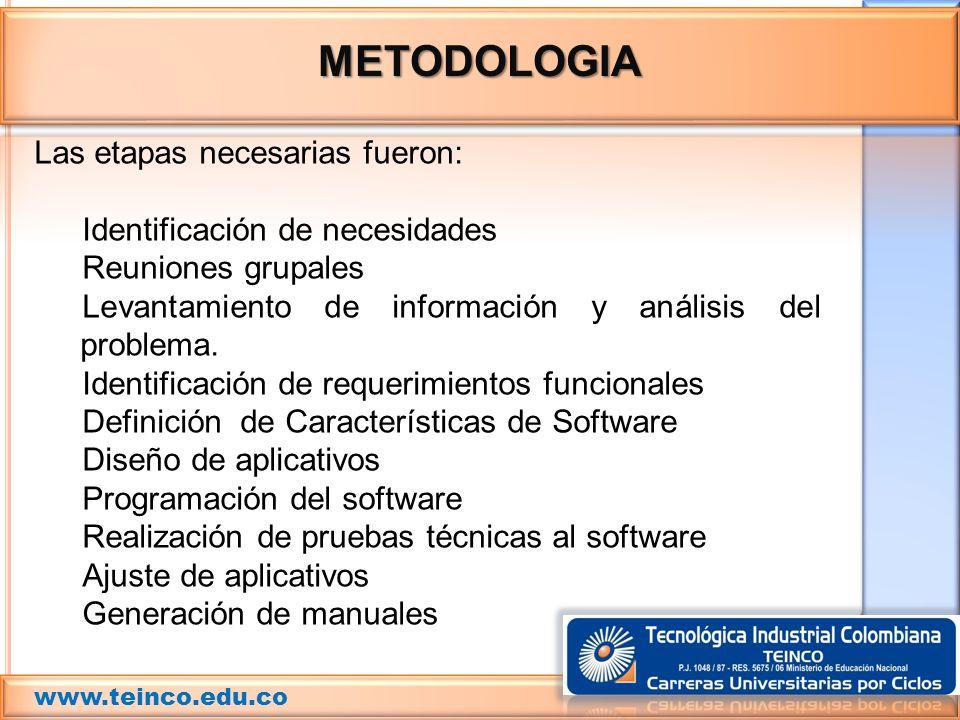 METODOLOGIA Las etapas necesarias fueron: Identificación de necesidades Reuniones grupales Levantamiento de información y análisis del problema. Ident