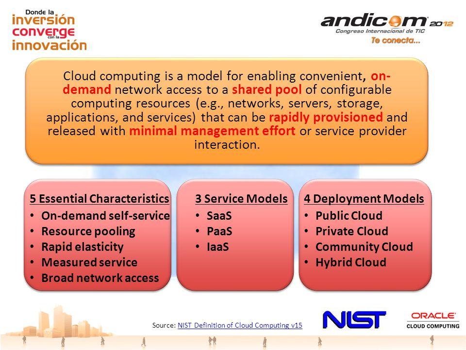¿Qué queremos decir cuando hablamos de computación en la Nube?