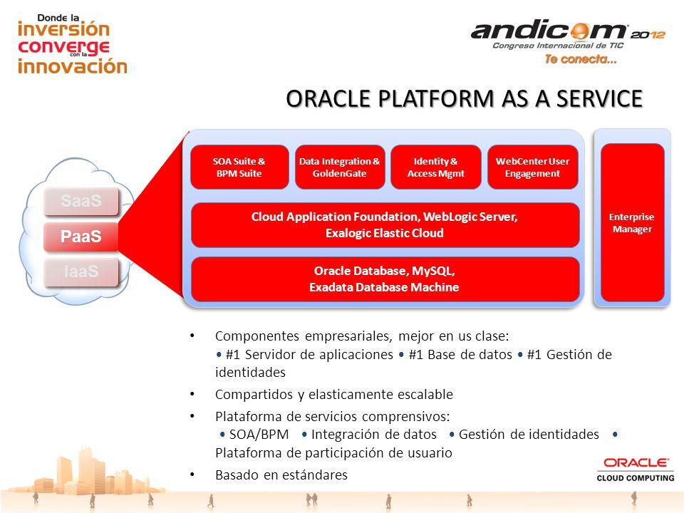 Aplicaciones de negocio 100% basada en estándares abiertos Construida sobre plataformas compartidas, elásticas y escalables Opción de despliegue: en-p