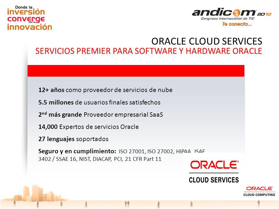 GestionarConstruirSuscribirse El cliente construye/compra. Oracle Gestiona por un monto mensual. El cliente construye/compra, alberga y gestiona. Clie