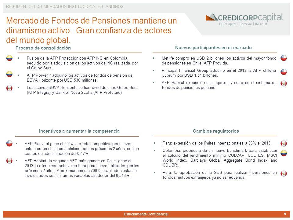 Estrictamente Confidencial Mercado de Fondos de Pensiones mantiene un dinamismo activo.