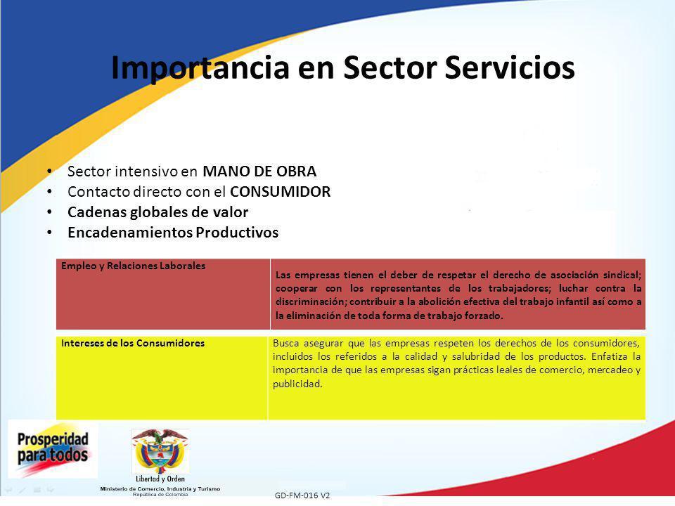 I.Líneas Directrices de la OCDE II. Punto Nacional de Contacto de Colombia III.
