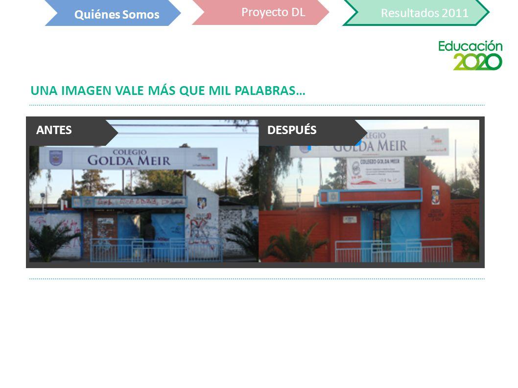 UNA IMAGEN VALE MÁS QUE MIL PALABRAS… ANTES DESPUÉS Resultados 2011 Quiénes Somos Proyecto DL